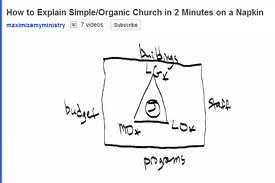 Simple Church Diagram
