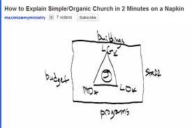 Simple Church Diagram