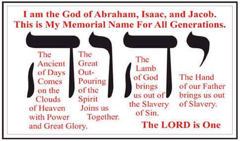 Name of God 2.jpeg